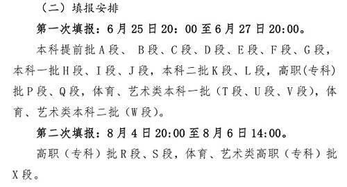 2019甘肃高考志愿填报时间安排