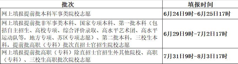 2019江西高考志愿填报时间安排