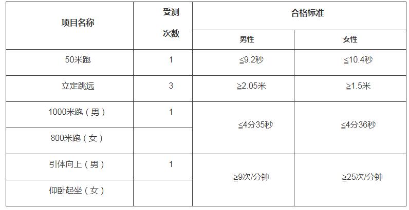 云南2019年公安高校公安专业招生工作