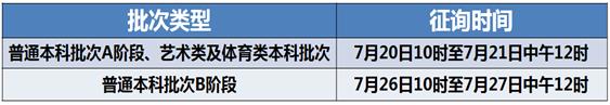 天津高考本科院校分两次征询志愿时间