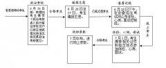 中国消防救援学院2019年在安徽招生报考须知