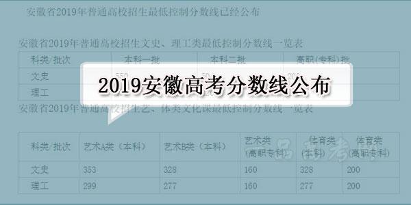2019安徽高考录取分数线公布