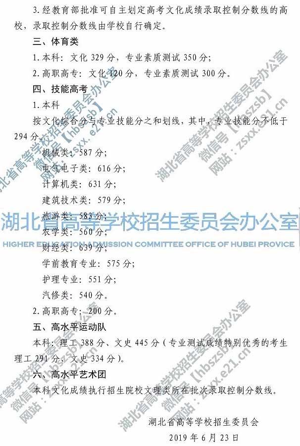 2019湖北高考录取分数线公布2