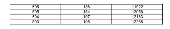 2019年上海综合评价批次各院校线上入围考生成绩分布表3