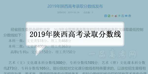 2019年陕西高考录取分数线发布