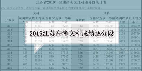 2019江苏高考文科成绩排名 一分一段