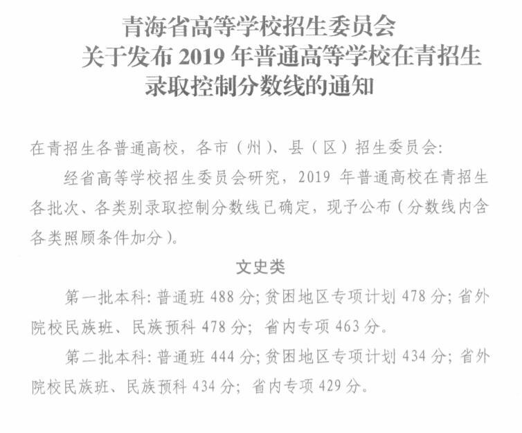 2019青海录取分数线公布