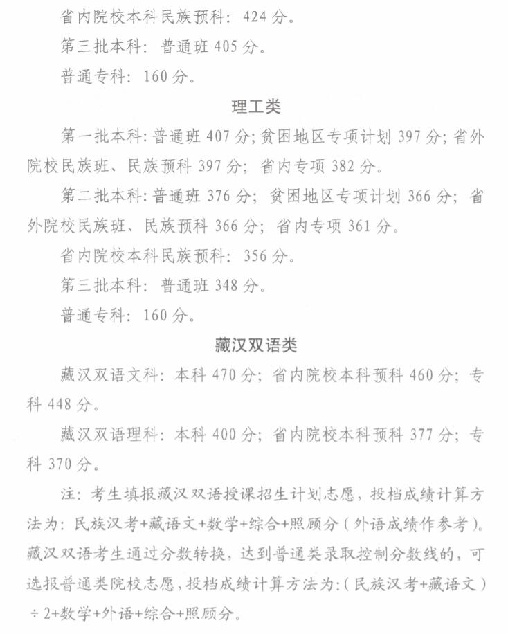 2019青海录取分数线公布2