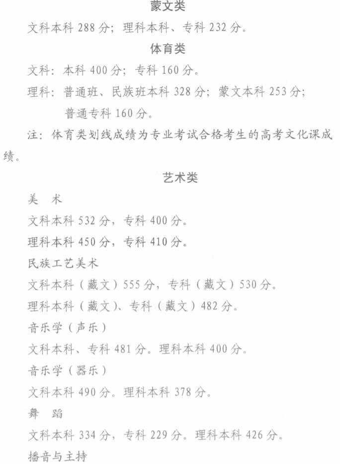 2019青海录取分数线公布3