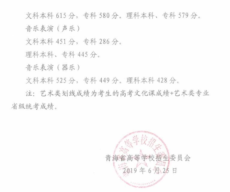2019青海录取分数线公布4