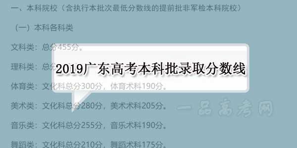 2019广东高考本科批录取分数线