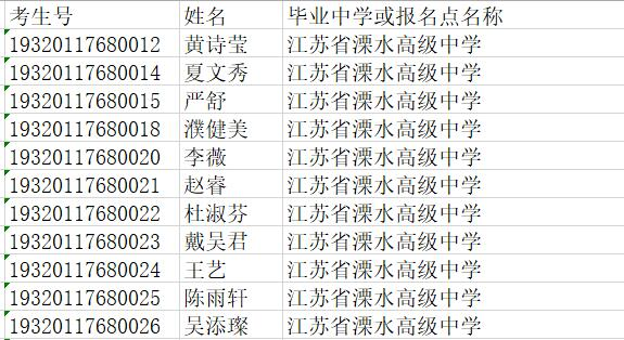 江苏省2019年高考地方专项资格考生名单公示