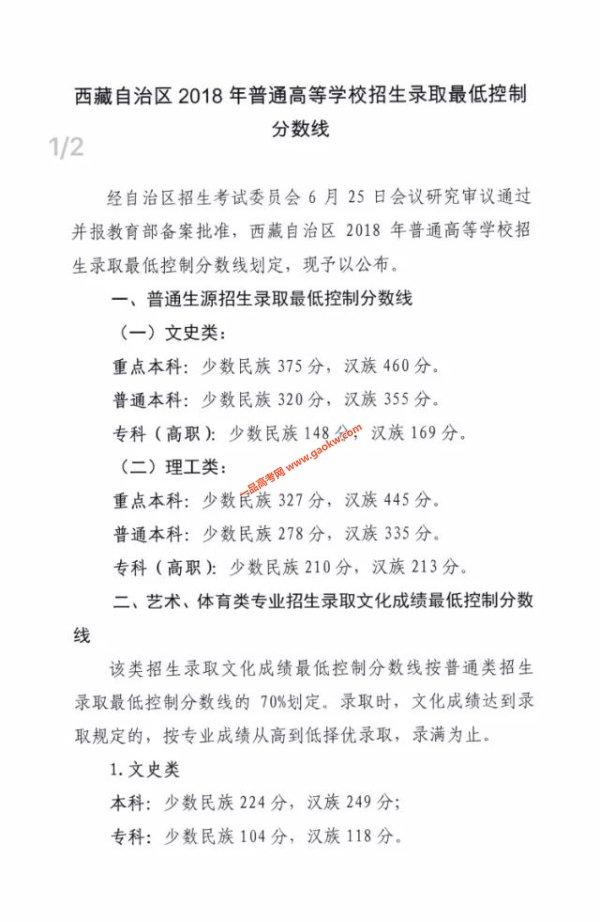 西藏自治区2018年普通高校招生录取最低分数线
