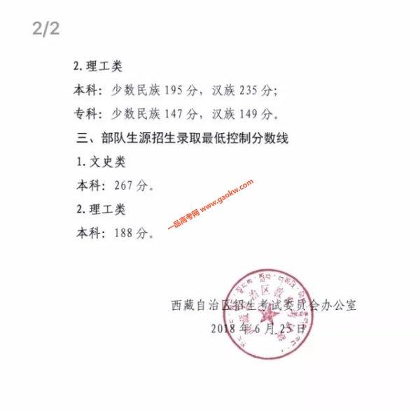 西藏自治区2018年普通高校招生录取最低分数线2
