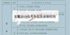 2019年安徽高考各批次录取时间安排(含艺术,体育类)