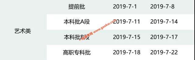 2019重庆高考艺术类录取时间安排