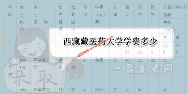 西藏藏医药大学学费多少