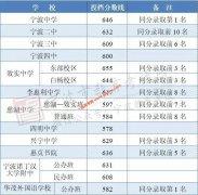 2019宁波中考各高中录取分数线公布 宁波中学646分