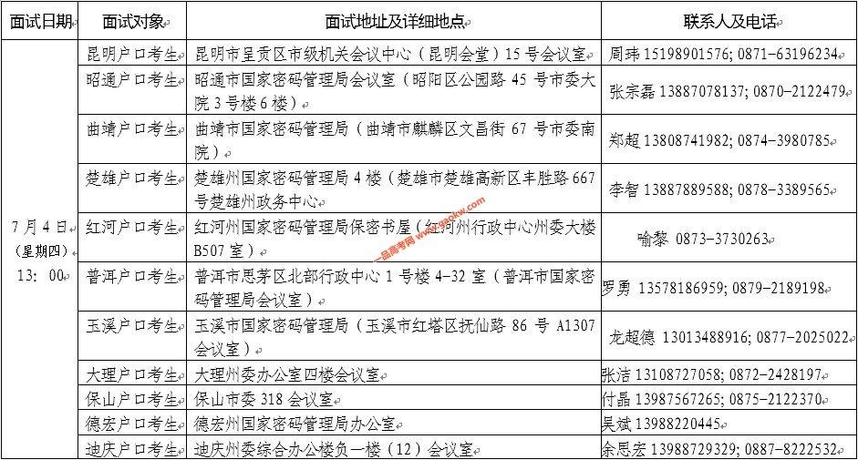 北京电子科技学院2019年在云南省招生面试日程表