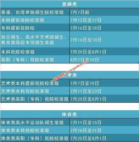 2019辽宁高考录取查询方式