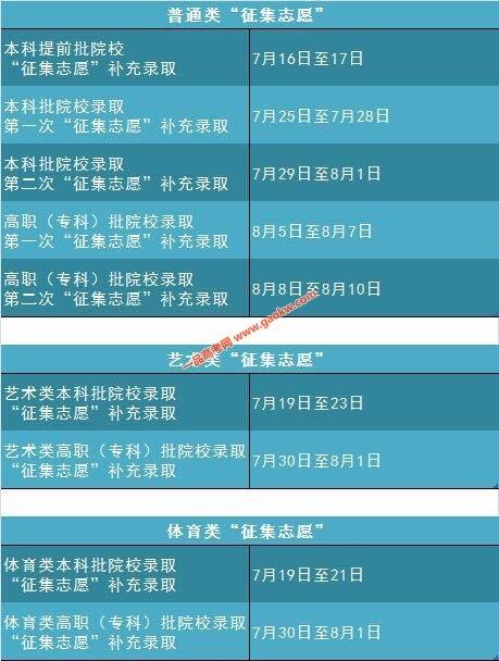 2019辽宁高考录取查询方式2