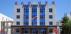 黑龙江工程学院昆仑旅游学院2020年录取分数线(附2017-2019年分数线)