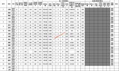 海南大学2019年休闲体育专业投档最低分数线、录取最低分等情况(
