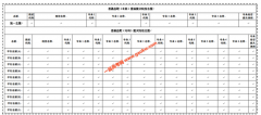 2019天津高职(专科)院校志愿填报详解