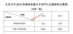 吉首大学2019年在湖南本科提前批,一本,地方专项投档分数线