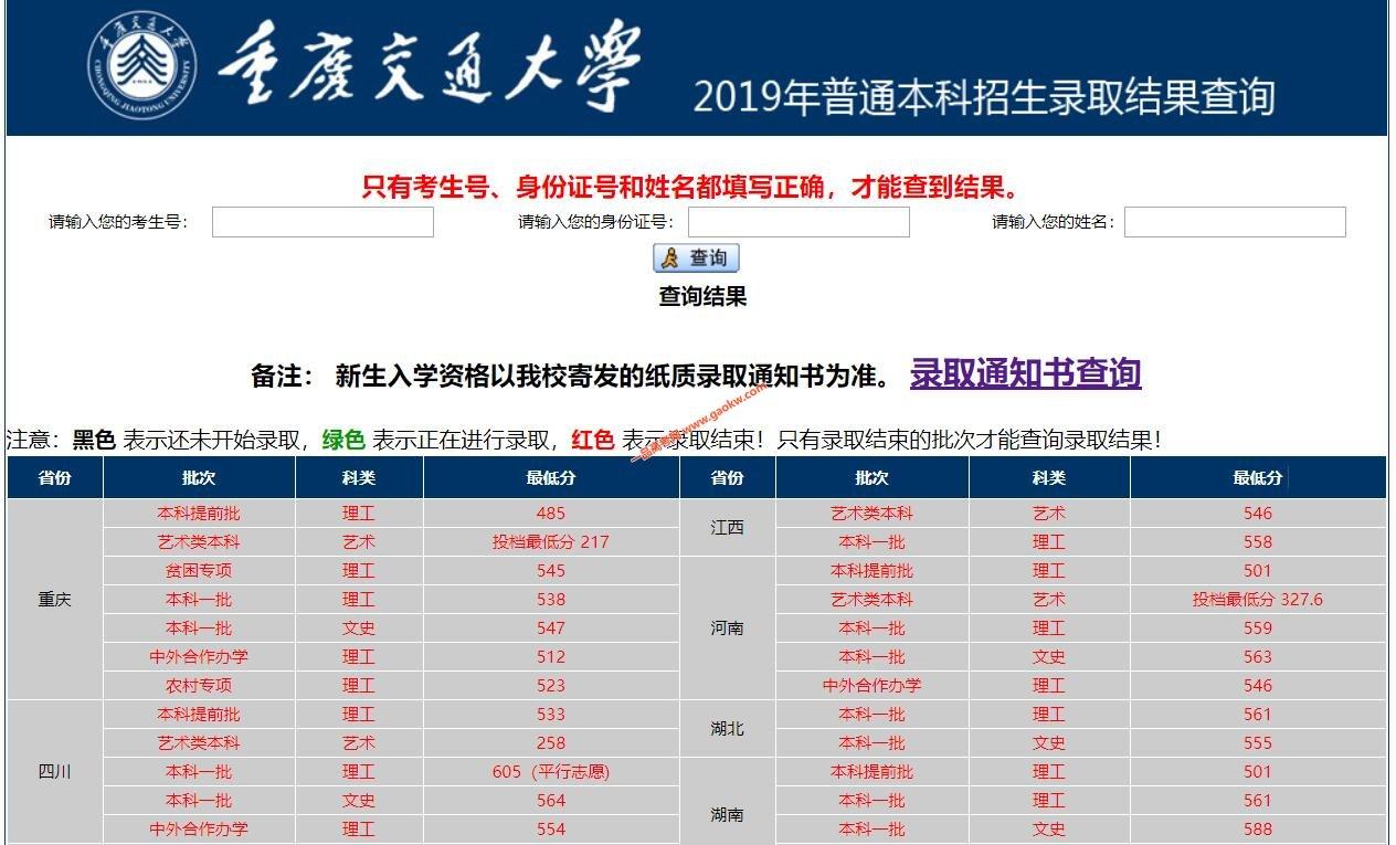 重庆交通大学录取结果查询