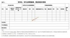 重庆医科大学本科学生修读双学位、双专业管理办法