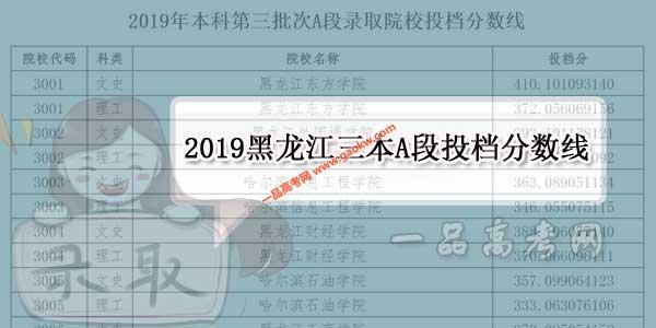 2019年黑龙江三本A段投档分数线(文科/理科院校)
