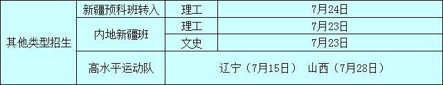 沈阳工业大学2019年录取分数线3