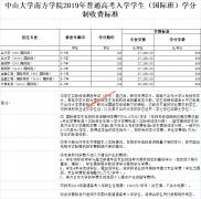 中山大学南方学院2019年国际班学生收费标准