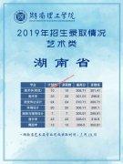 湖南理工学院2019年艺术类专业提前批招生计划及录取分数(河北、