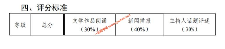 天津2020艺术类专业统考播音与主持艺术专业考试大纲