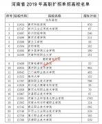 河南2019年高职扩招单独考试招生高校名单