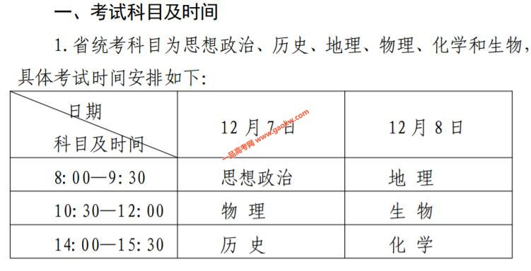 黑龙江2019年普通高中学业水平考试报名工作的通知