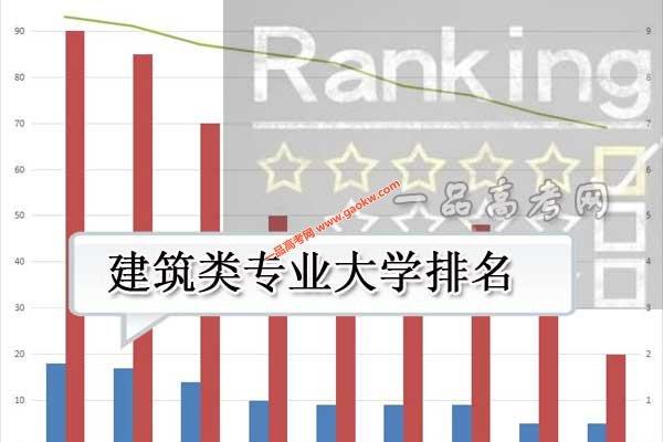 建筑类专业大学排名