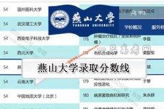 燕山大学2019年录取分数线(附2017-2018年分数线)