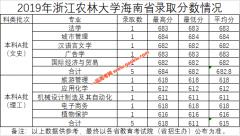 浙江农林大学2019年海南,吉林,天津各专业录取分数线