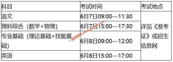 天津职业技术师范大学2020年单独招生考试时间及考点
