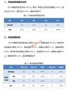 北京邮电大学2019年毕业生就业质量报告 就业率为99.52%