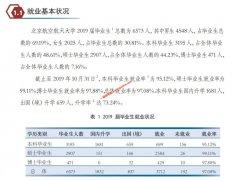 北京航空航天大学2019届毕业生就业质量年度报告 就业率为97.08%