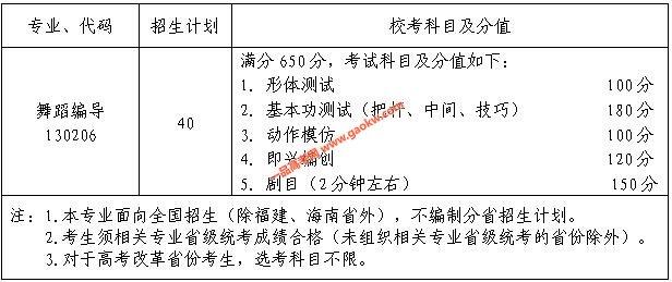 江南大学2020年舞蹈编导专业本科招生简章