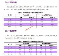 南京大学2019届毕业生就业质量报告发布 就业率为 98.72%,