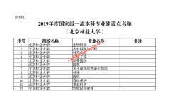 """北京林业大学16个专业获批""""双万计划""""首批一流本科专业建设点"""