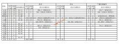 华南农业大学2019年艺术类录取分数线(广东提前批分数线)