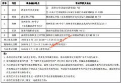 清华大学美术学院2020年本科招生简章-招生240人(附考点时间,录