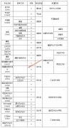 广州美术学院2020年普通本科专业校考科目,时间,考点信息